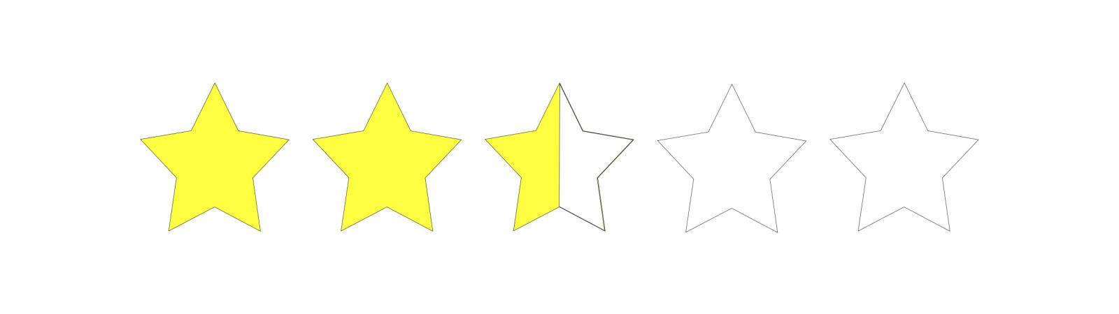 [Blog] customer stars